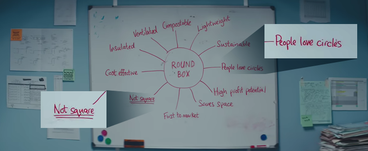 "Details: White board showing benefits of circular box featuring ""People love circles"" and ""Not square."""