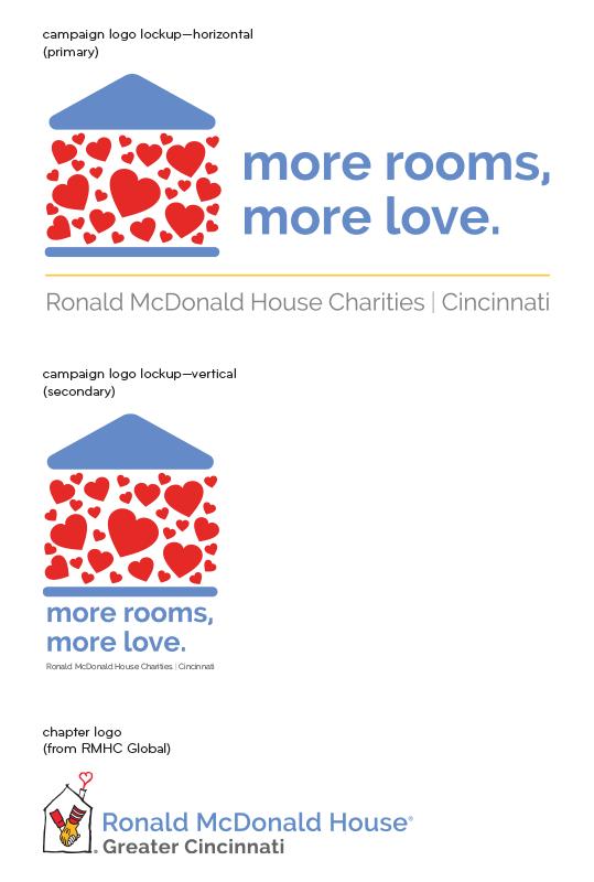 Ronald McDonald House Cincinnati More Rooms More Love campaign logo