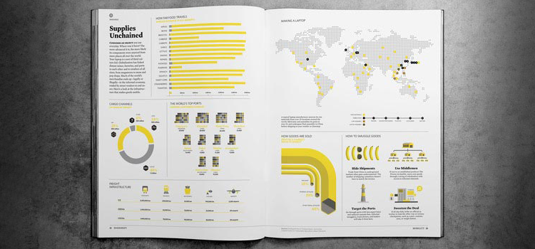 Magazine spread illustrating how a concentration of color can direct attention